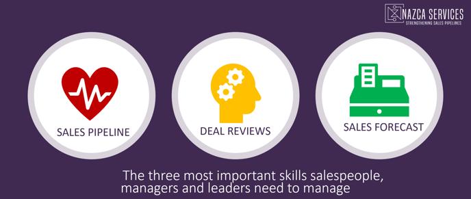 Impact_Three most important skills